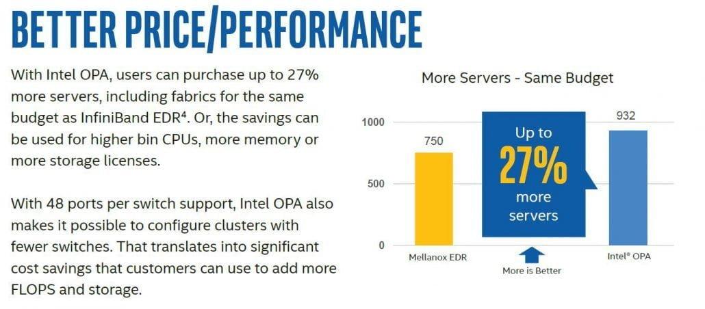 Lepší cena/výkon Intel Omnipath technologie